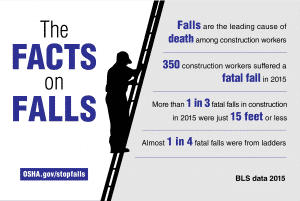 Get The Facts on Falls